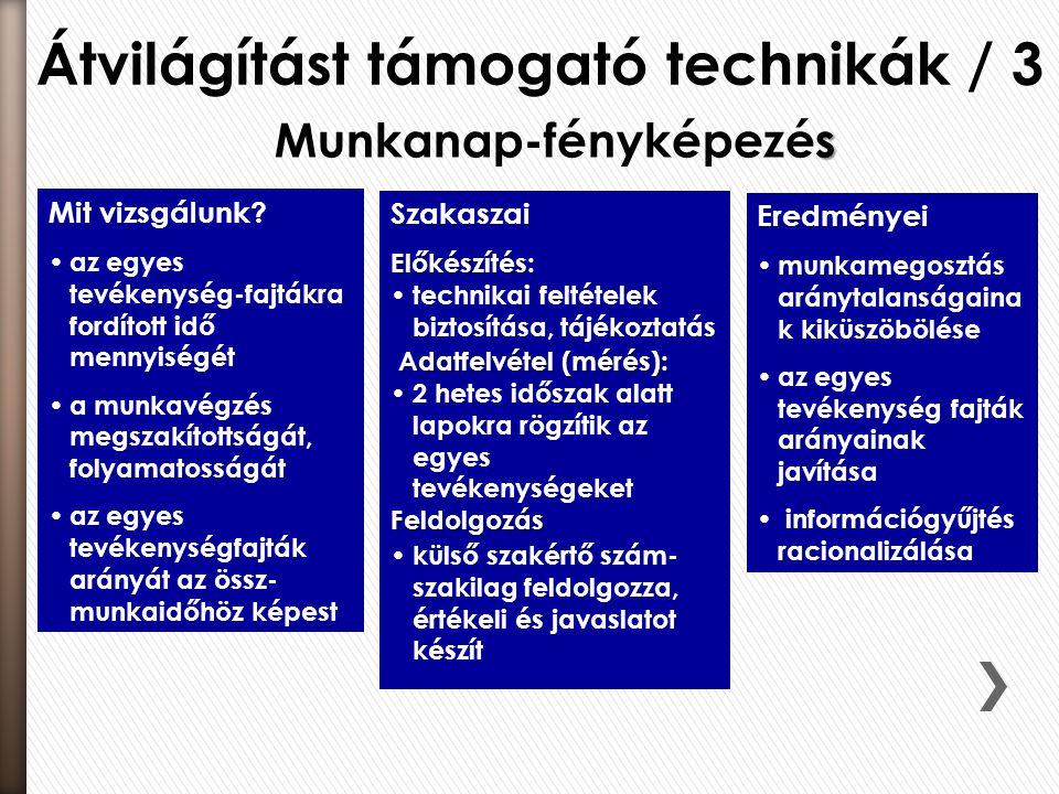 Átvilágítást támogató technikák / 3 Munkanap-fényképezés