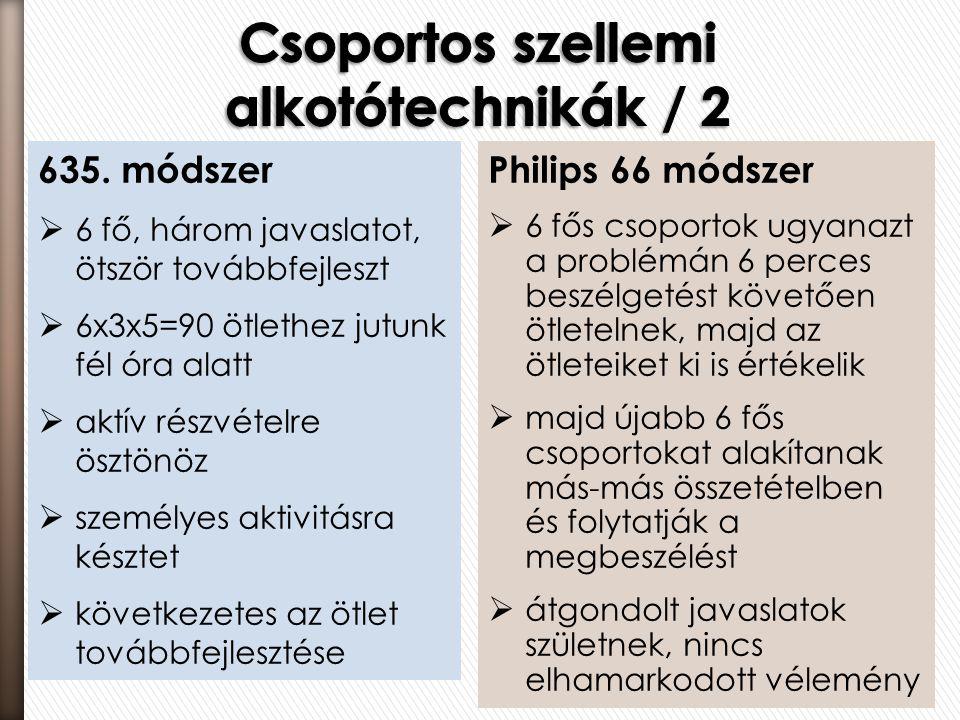 Csoportos szellemi alkotótechnikák / 2