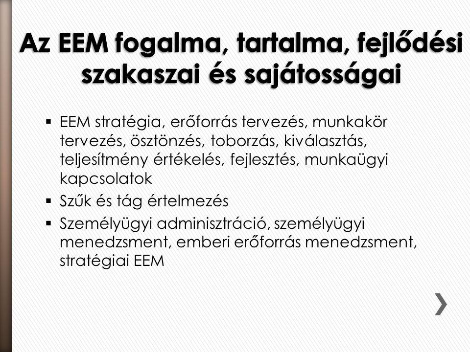 Az EEM fogalma, tartalma, fejlődési szakaszai és sajátosságai