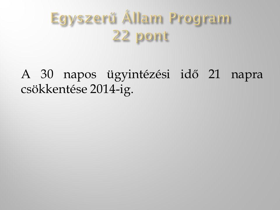 Egyszerű Állam Program 22 pont