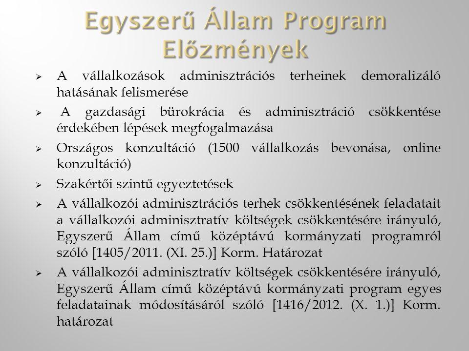 Egyszerű Állam Program Előzmények