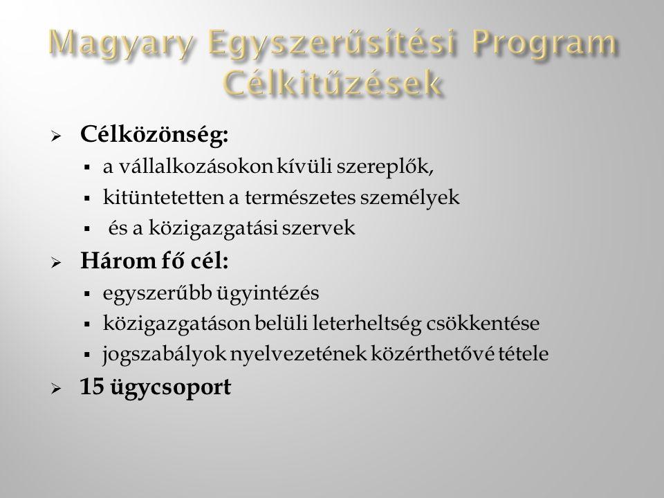 Magyary Egyszerűsítési Program Célkitűzések