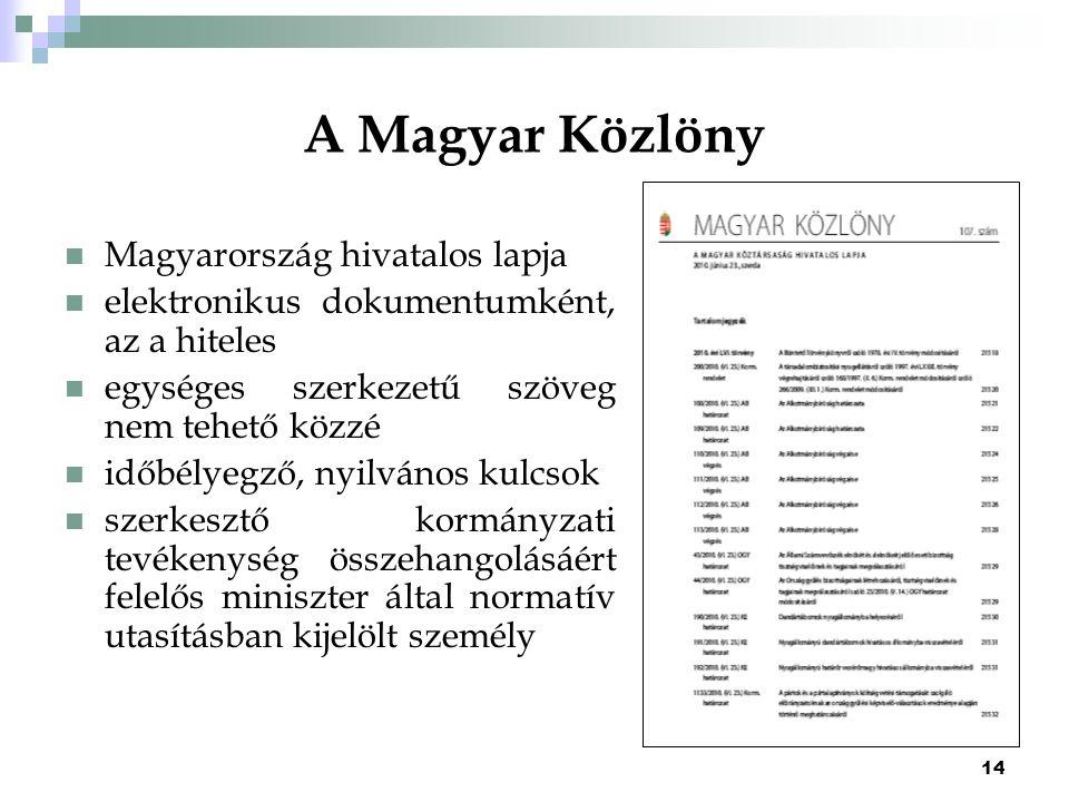 A Magyar Közlöny Magyarország hivatalos lapja