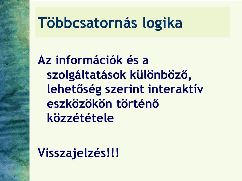 Többcsatornás logika Az információk és a szolgáltatások különböző, lehetőség szerint interaktív eszközökön történő közzététele.