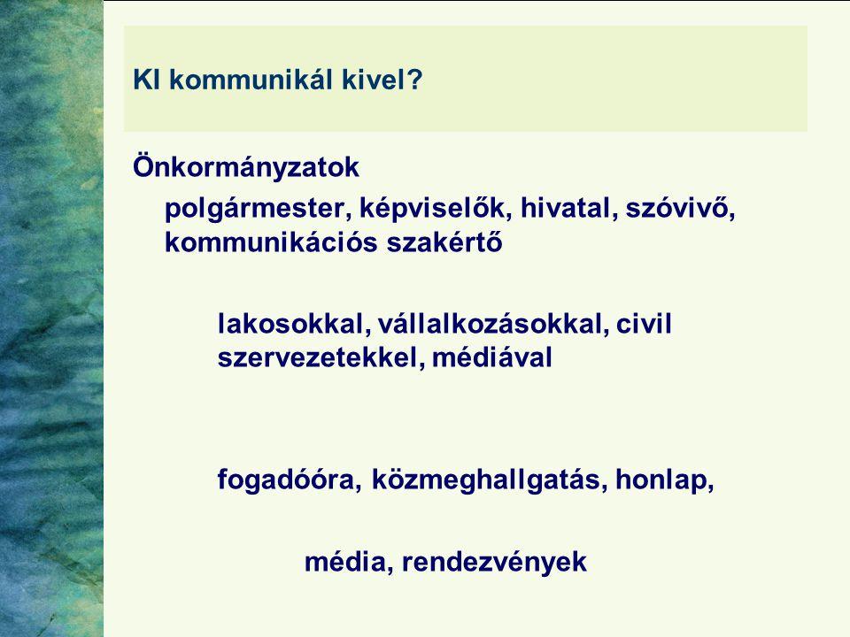 KI kommunikál kivel Önkormányzatok. polgármester, képviselők, hivatal, szóvivő, kommunikációs szakértő.