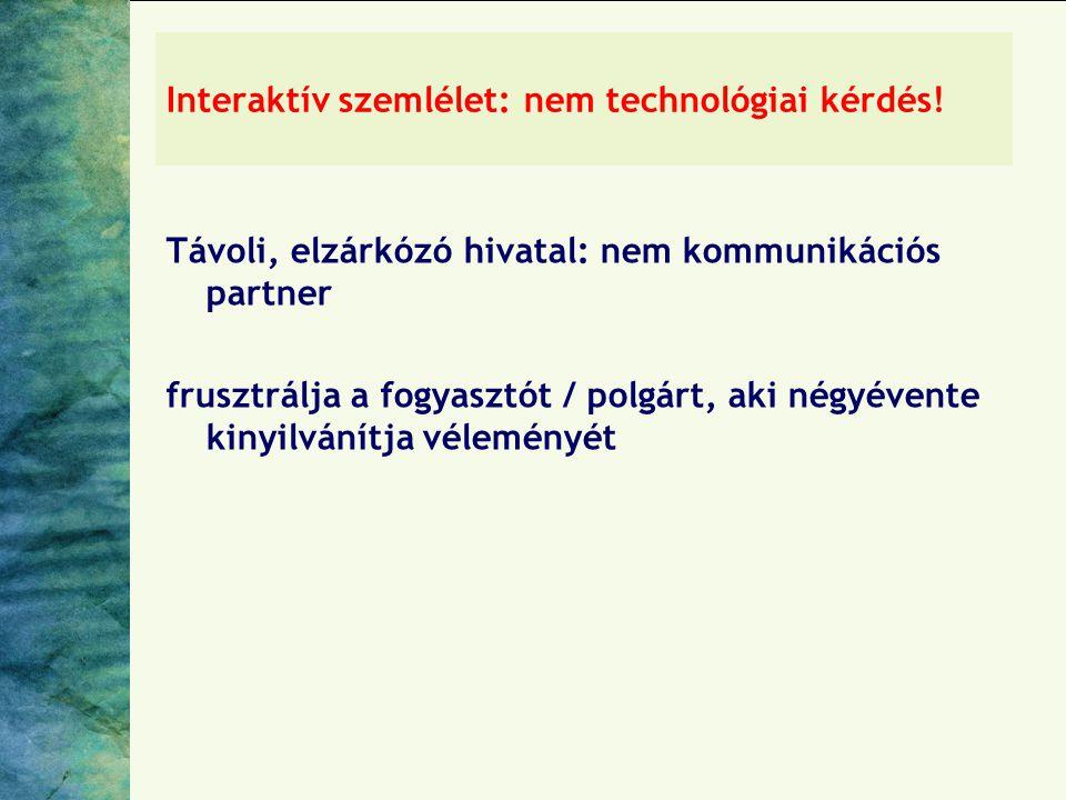 Interaktív szemlélet: nem technológiai kérdés!