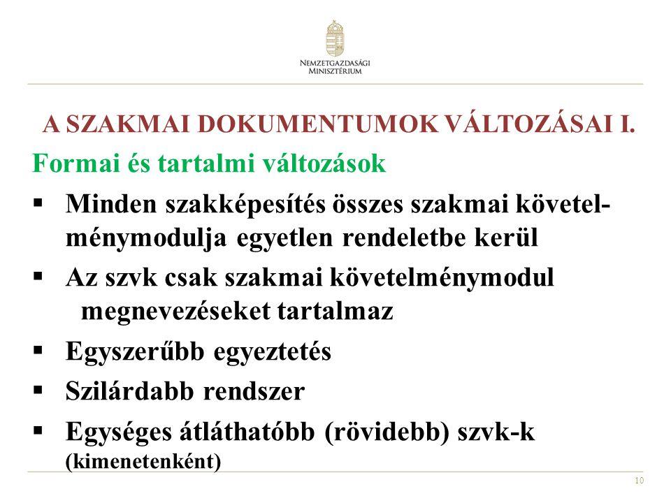 A SZAKMAI DOKUMENTUMOK VÁLTOZÁSAI I.