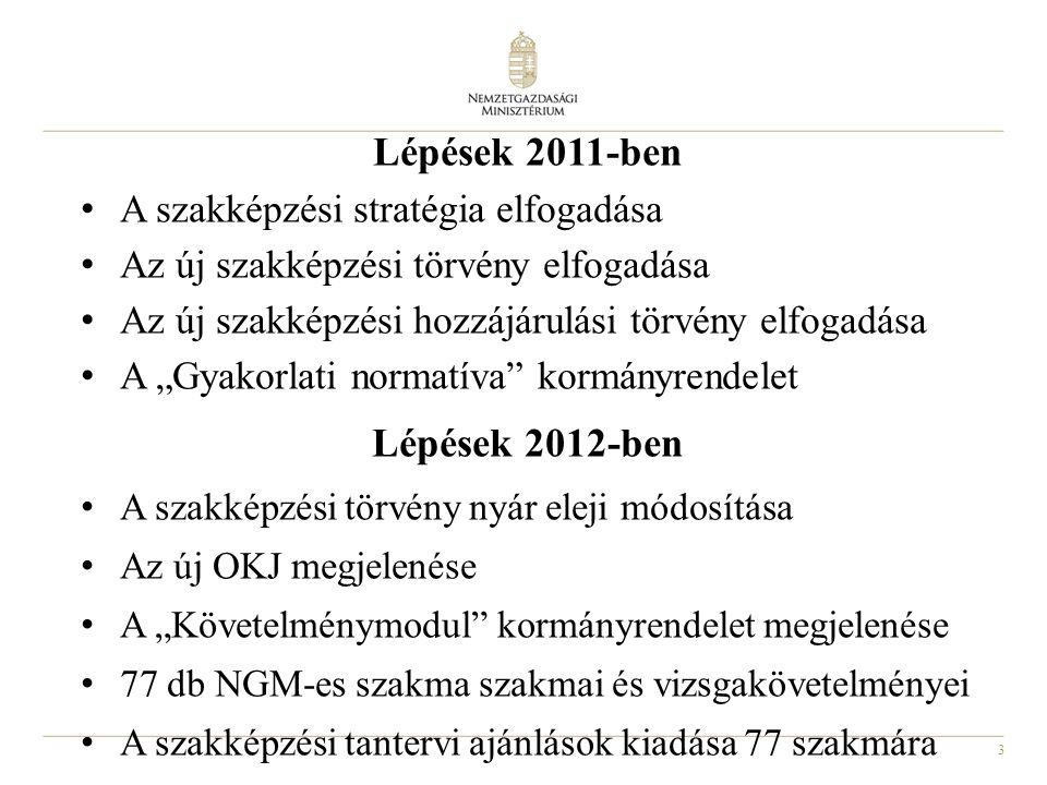 Lépések 2011-ben Lépések 2012-ben A szakképzési stratégia elfogadása