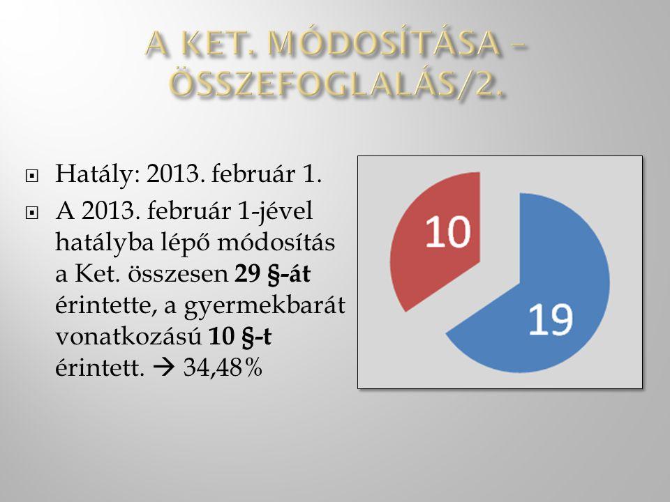 A KET. MÓDOSÍTÁSA – ÖSSZEFOGLALÁS/2.