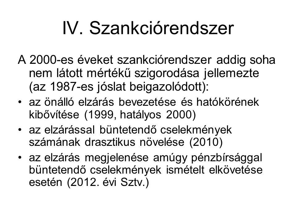 IV. Szankciórendszer A 2000-es éveket szankciórendszer addig soha nem látott mértékű szigorodása jellemezte (az 1987-es jóslat beigazolódott):