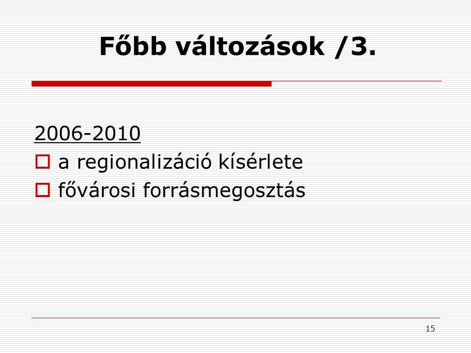 Főbb változások /3. 2006-2010 a regionalizáció kísérlete