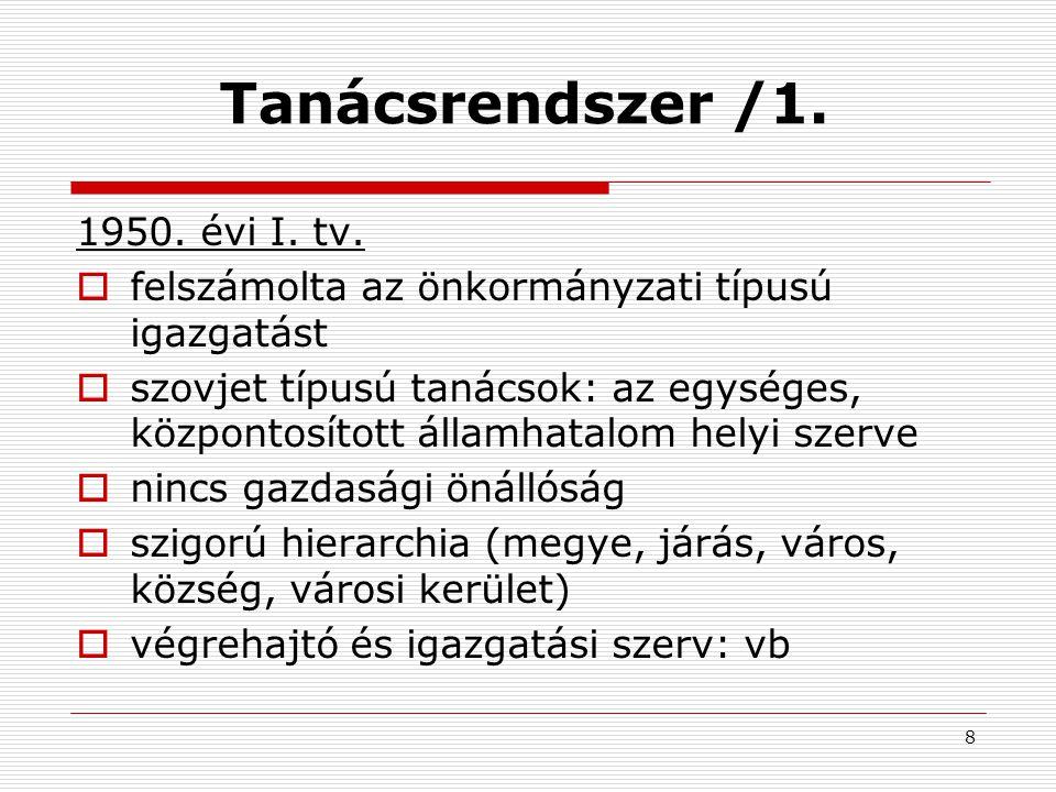 Tanácsrendszer /1. 1950. évi I. tv.