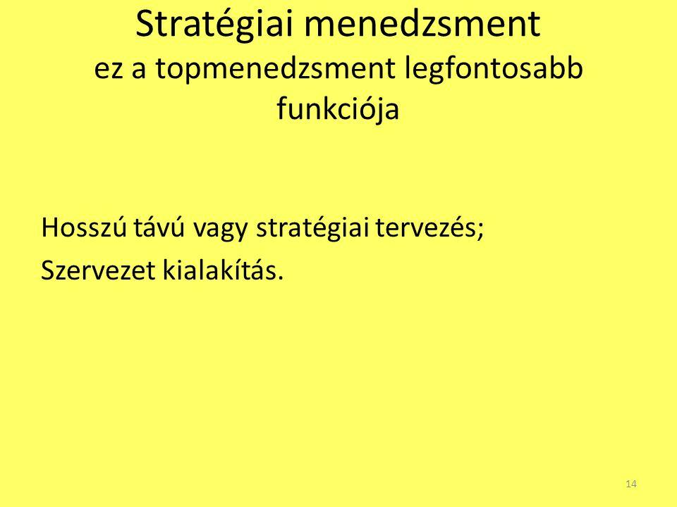 Stratégiai menedzsment ez a topmenedzsment legfontosabb funkciója