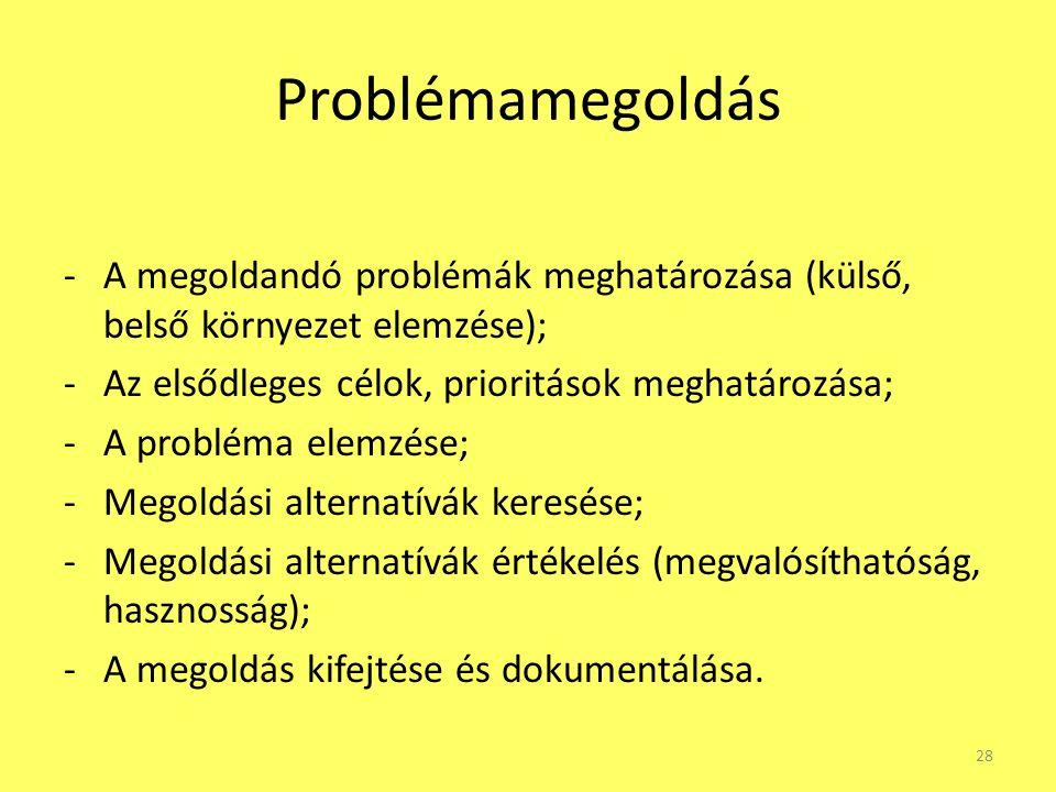 Problémamegoldás A megoldandó problémák meghatározása (külső, belső környezet elemzése); Az elsődleges célok, prioritások meghatározása;