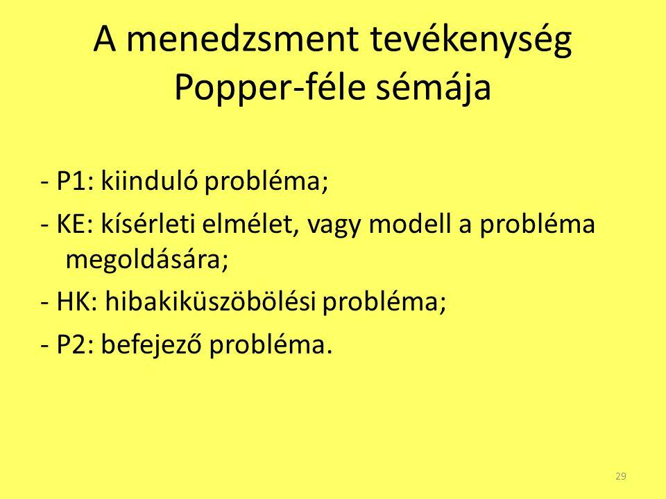 A menedzsment tevékenység Popper-féle sémája