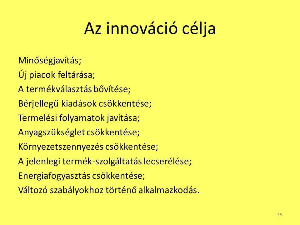 Az innováció célja