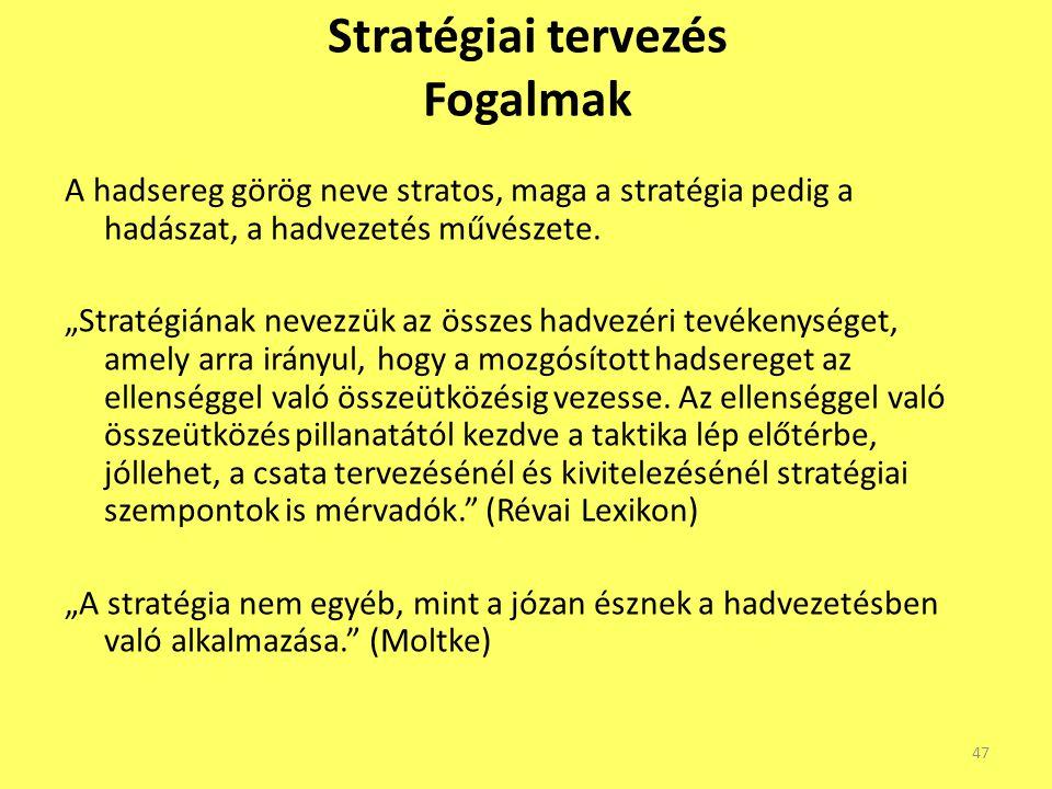 Stratégiai tervezés Fogalmak