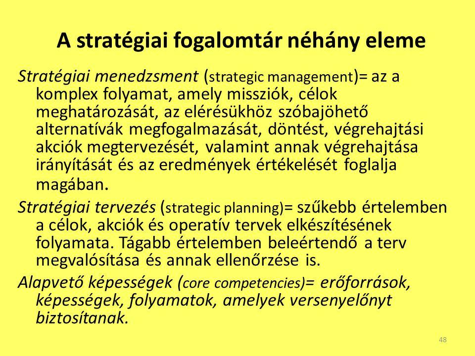 A stratégiai fogalomtár néhány eleme