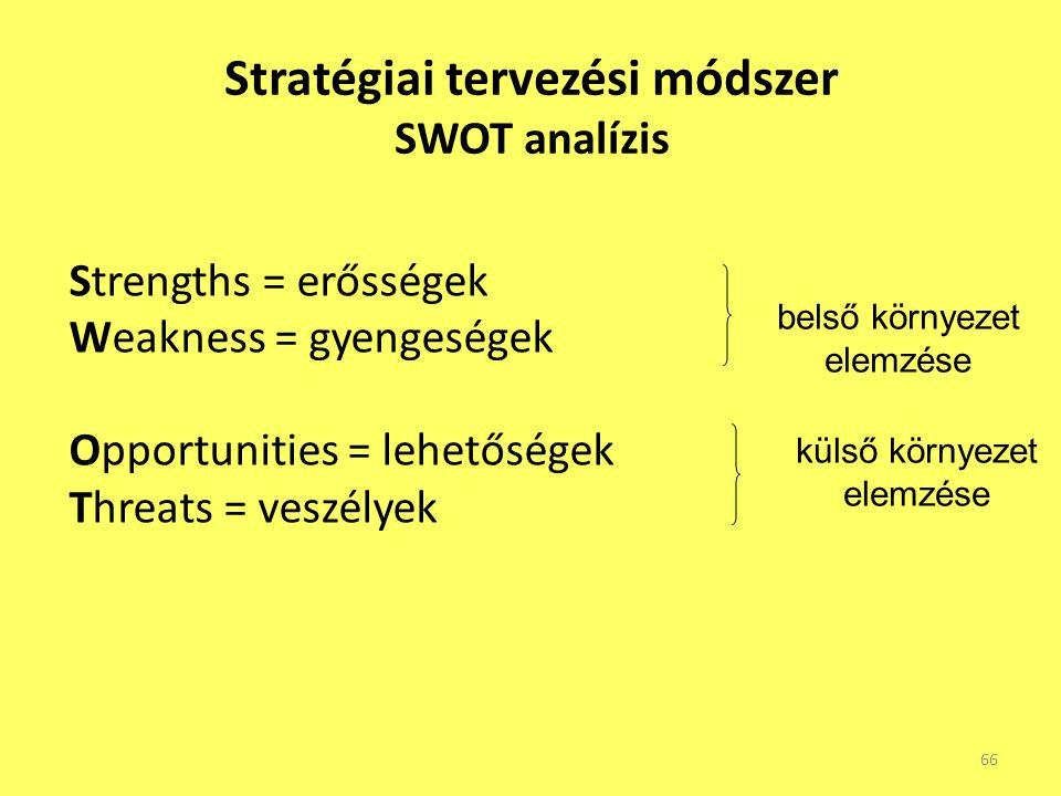 Stratégiai tervezési módszer SWOT analízis