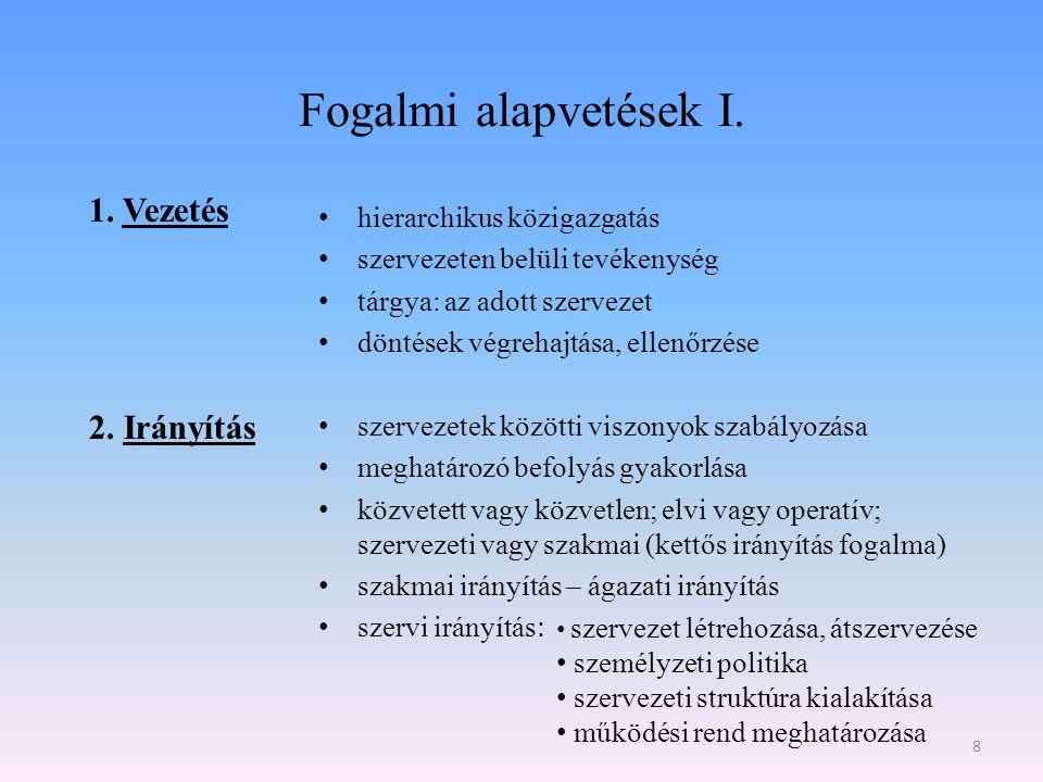 Fogalmi alapvetések I. 1. Vezetés 2. Irányítás