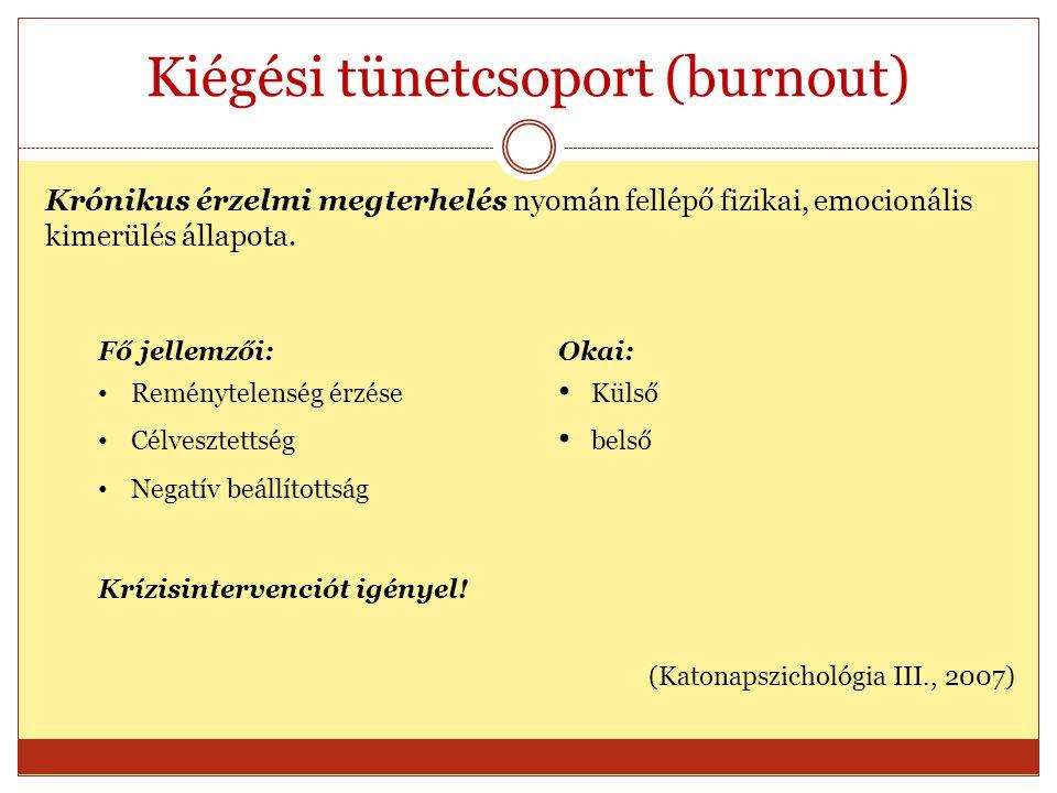 Kiégési tünetcsoport (burnout)
