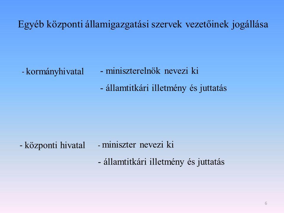 Egyéb központi államigazgatási szervek vezetőinek jogállása