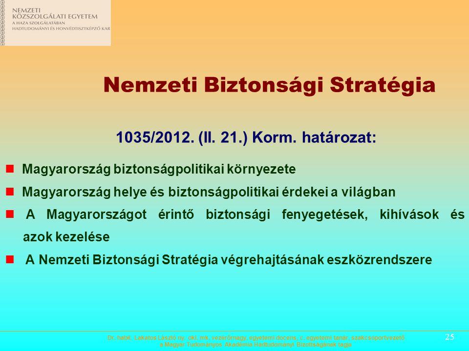 Nemzeti Biztonsági Stratégia