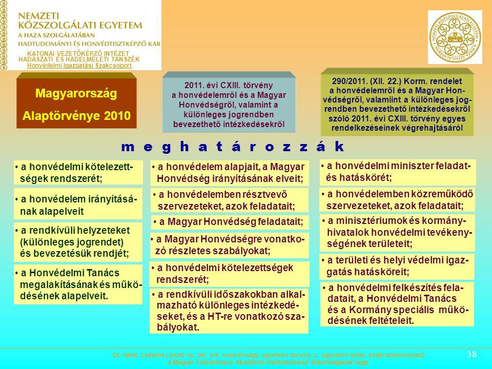 Magyarország Alaptörvénye 2010