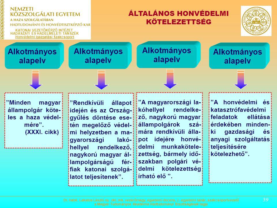 ÁLTALÁNOS HONVÉDELMI KÖTELEZETTSÉG