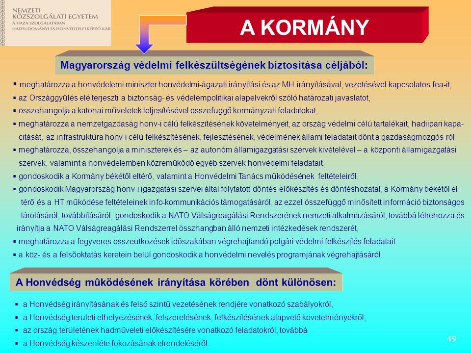 Magyarország védelmi felkészültségének biztosítása céljából: