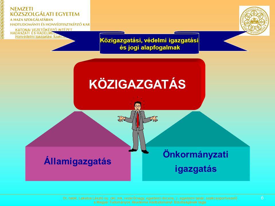 KÖZIGAZGATÁS Önkormányzati igazgatás Államigazgatás