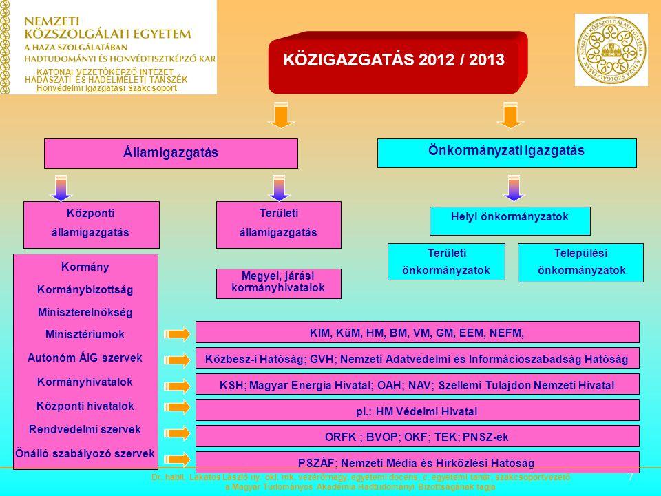 KÖZIGAZGATÁS 2012 / 2013 Államigazgatás Önkormányzati igazgatás