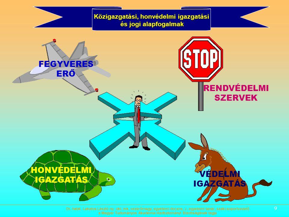Közigazgatási, honvédelmi igazgatási és jogi alapfogalmak