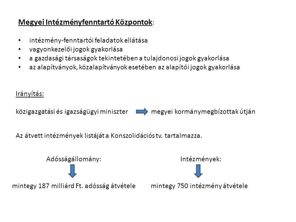 Megyei Intézményfenntartó Központok: