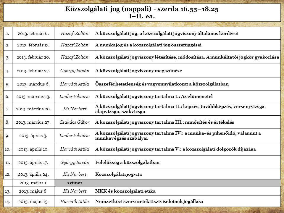 Közszolgálati jog (nappali) - szerda 16.55–18.25 I–II. ea.