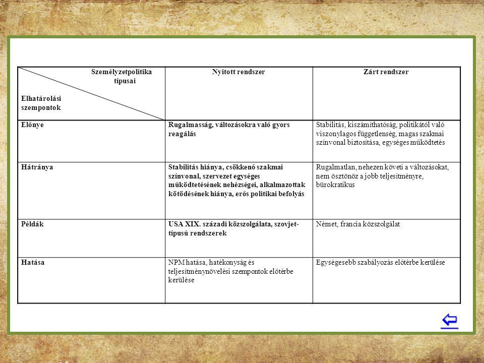  Személyzetpolitika típusai Elhatárolási szempontok Nyitott rendszer
