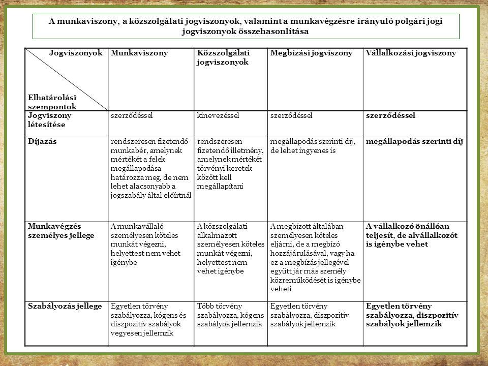 A munkaviszony, a közszolgálati jogviszonyok, valamint a munkavégzésre irányuló polgári jogi jogviszonyok összehasonlítása