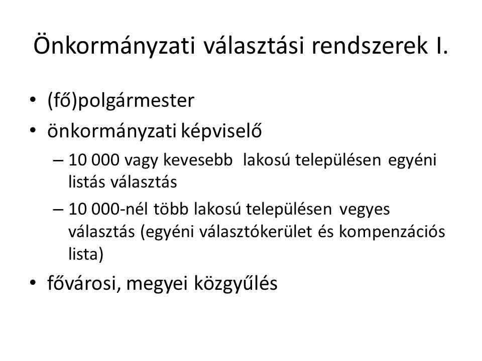 Önkormányzati választási rendszerek I.