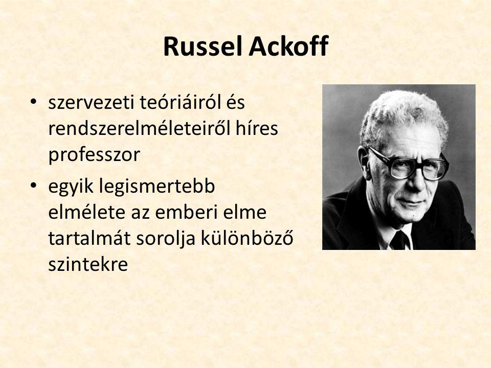 Russel Ackoff szervezeti teóriáiról és rendszerelméleteiről híres professzor.