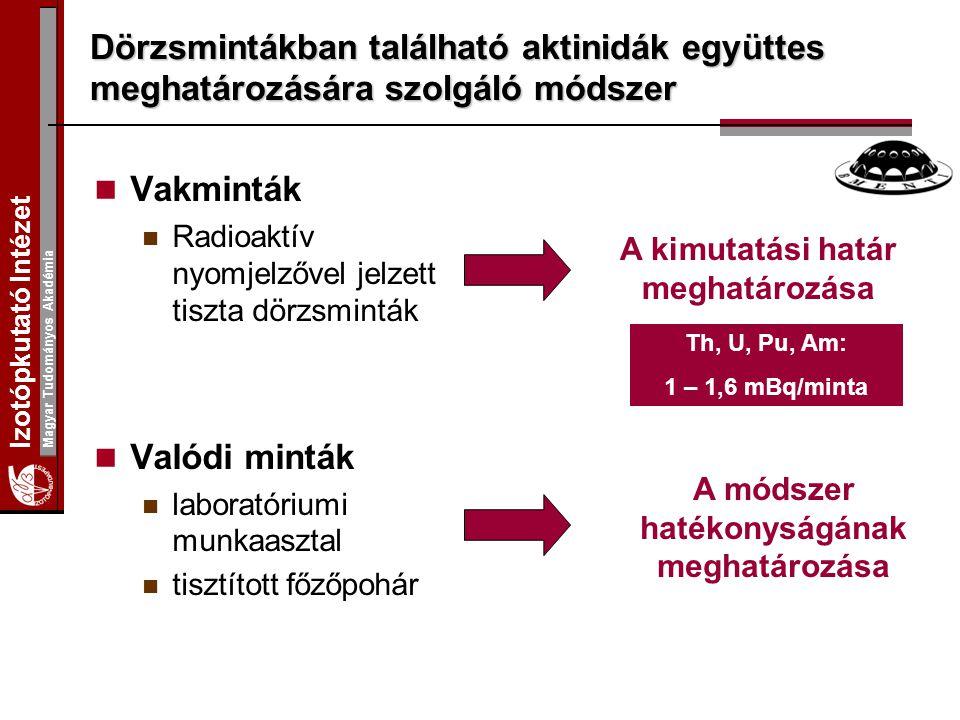 Dörzsmintákban található aktinidák együttes meghatározására szolgáló módszer