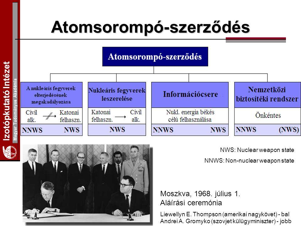 Atomsorompó-szerződés