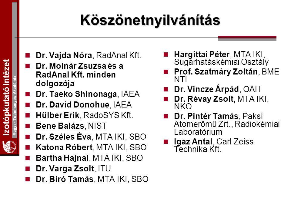 Köszönetnyilvánítás Dr. Vajda Nóra, RadAnal Kft.