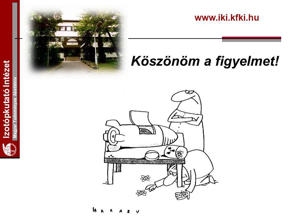 www.iki.kfki.hu Köszönöm a figyelmet!