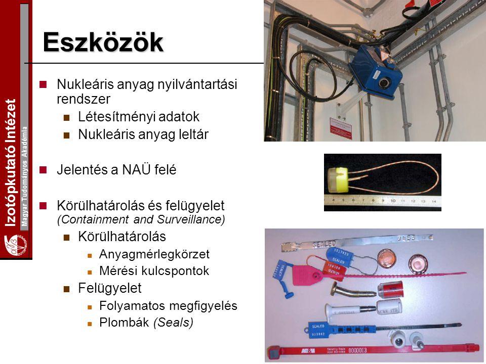 Eszközök Nukleáris anyag nyilvántartási rendszer Létesítményi adatok