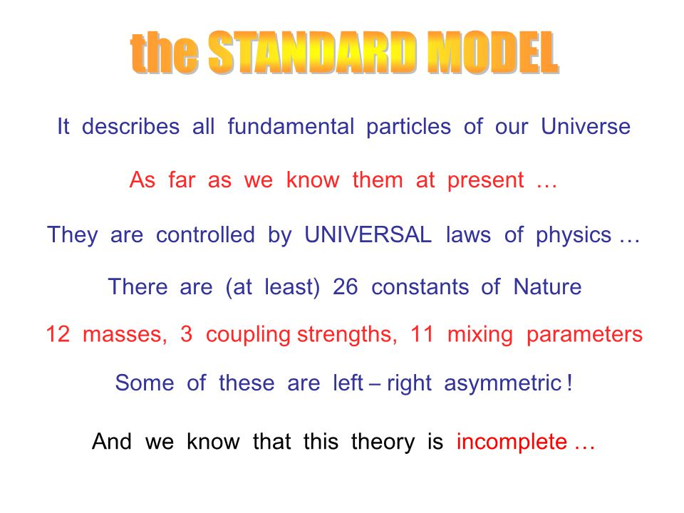 the STANDARD MODEL It describes all fundamental particles of our Universe. As far as we know them at present …