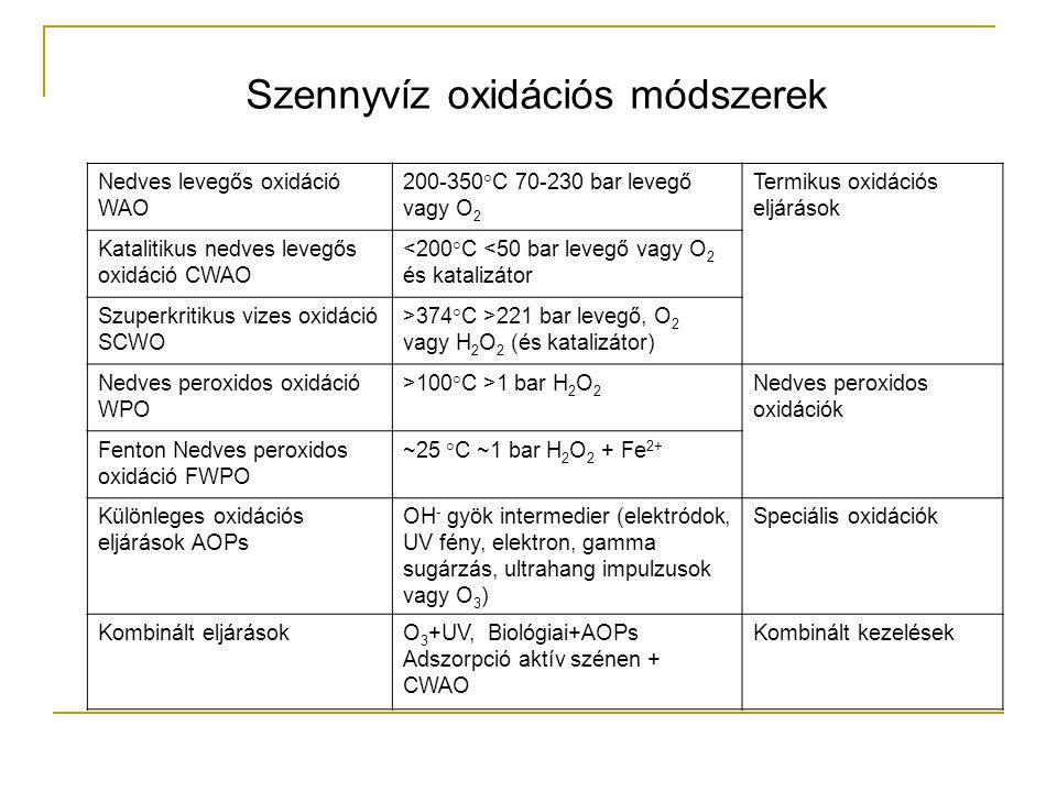 Szennyvíz oxidációs módszerek