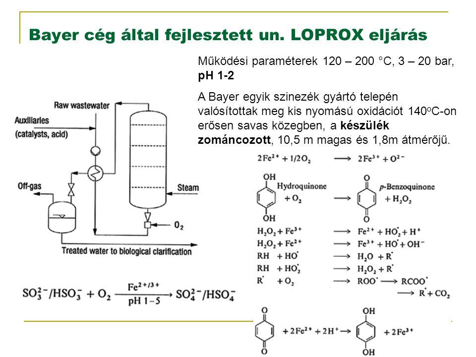 Bayer cég által fejlesztett un. LOPROX eljárás