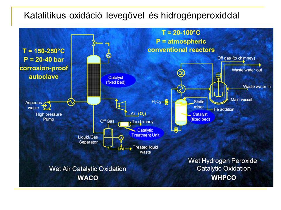 Katalitikus oxidáció levegővel és hidrogénperoxiddal