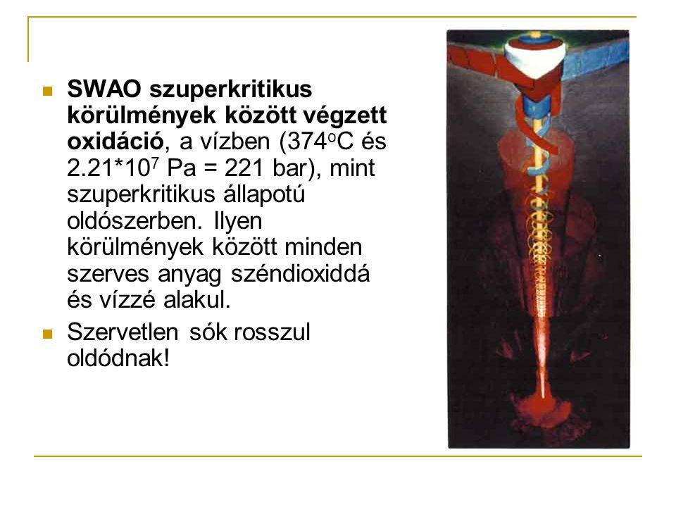 SWAO szuperkritikus körülmények között végzett oxidáció, a vízben (374oC és 2.21*107 Pa = 221 bar), mint szuperkritikus állapotú oldószerben. Ilyen körülmények között minden szerves anyag széndioxiddá és vízzé alakul.