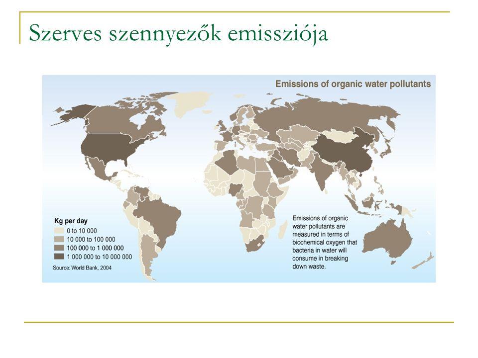 Szerves szennyezők emissziója